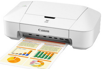 Canon ip 2870 Driver Download